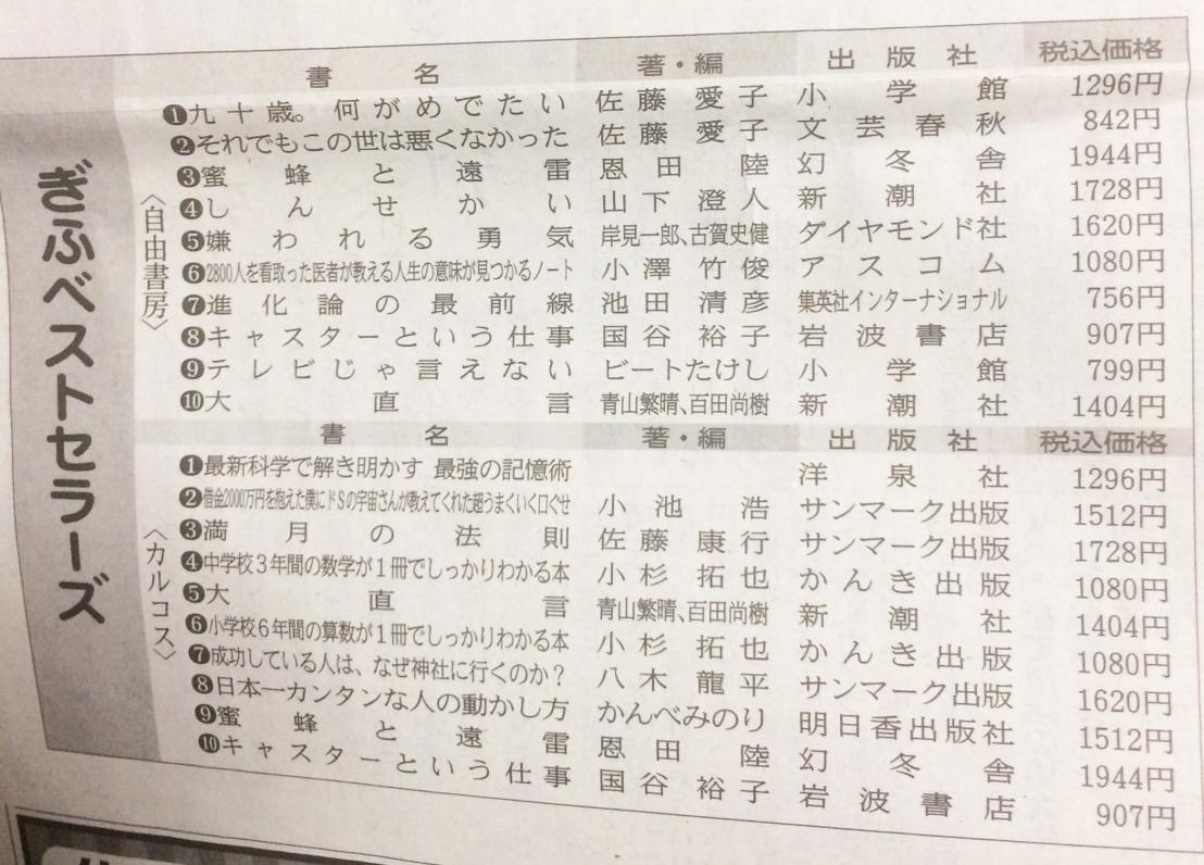 岐阜新聞朝刊ぎふベストセラーズ、「カルコス」で、満月の法則第3位にランクイン「満月の法則」